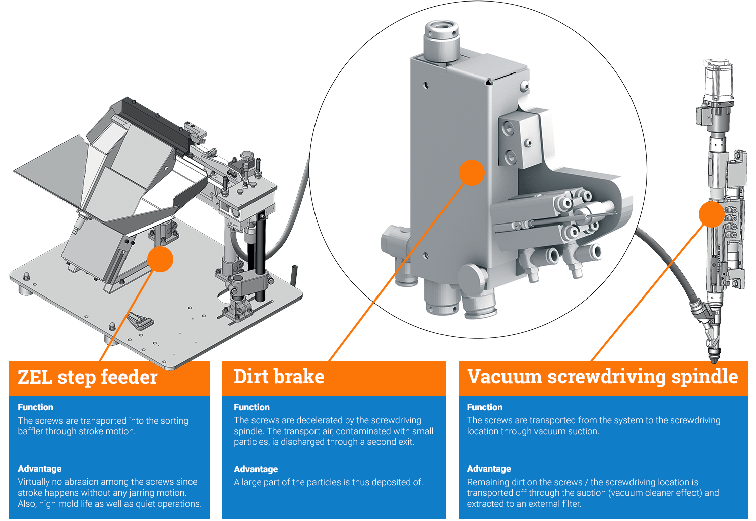 Technical Cleanliness Equipment Graph
